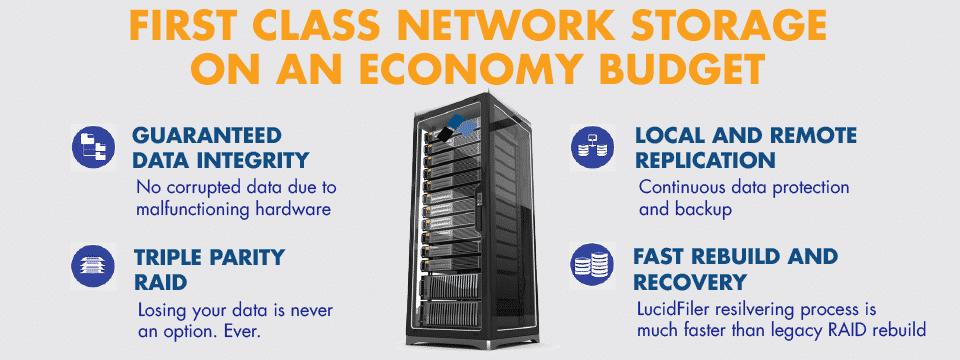 LucidFiler RN2316 NAS Storage Server