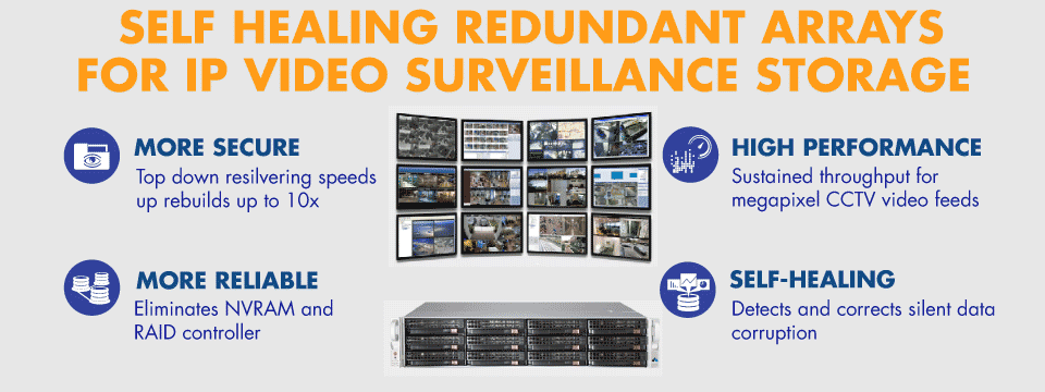 Video Surveillance Storage